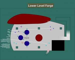 Basement Forge